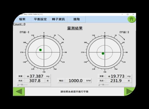 噪音分析,機械診斷,噪音監測,模態測試,振動監測,振動分析,頻譜分析儀等產品